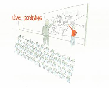 live scribing momemtum.fr