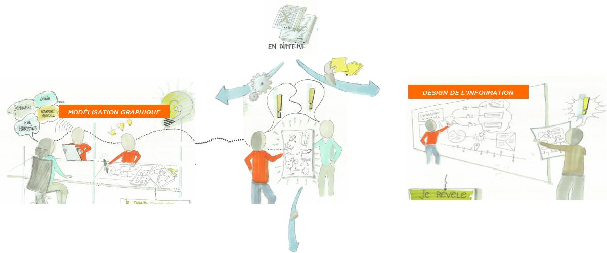 Schéma modèle graphique momemtum.fr